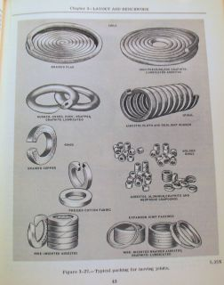 1960s Machinery Repair Man US Navy Manual Asbestos