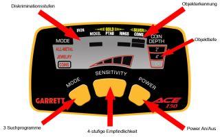 Metalldetektor Garrett ACE 150 mit Kopfhörer Sondenschutz u Buch
