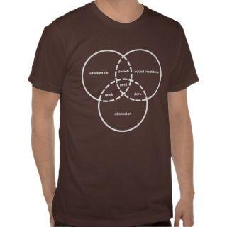 nerd venn diagram geek dweeb dork t shirts
