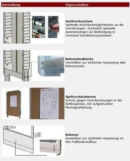 Buderus Logafix Verteilerschrank Unterputz Montage