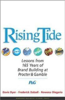 Rising Tide Lessons from 165 Years of Brand Building at