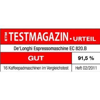DeLonghi EC 820 Espressomaschine / 15 Bar / Siebträger: